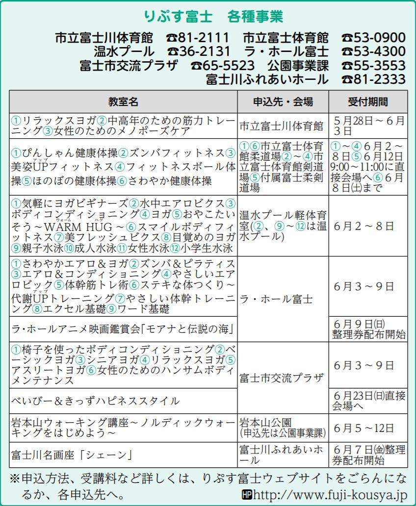 りぷす富士 各種教室申込(クイックで拡大、スマホでは不要)