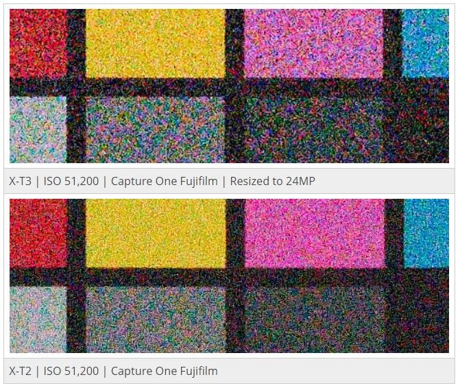 Comparativa de ISO 51200 revelado con Capture One. X-T2 versus X-T3.