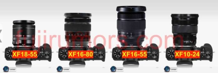 Comparativa Fujinon XF 16-80mm-vs-zooms
