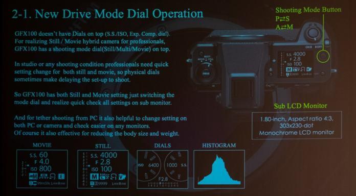 Funciones de la pantalla auxiliar superior de la GFX 100.