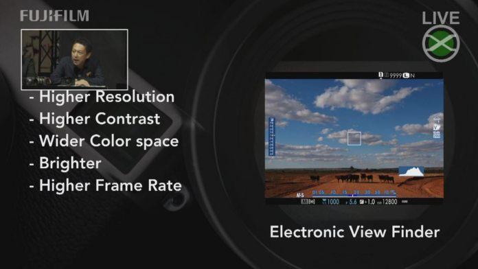 Mejoras en el visor electrónico de la X-Pro3.