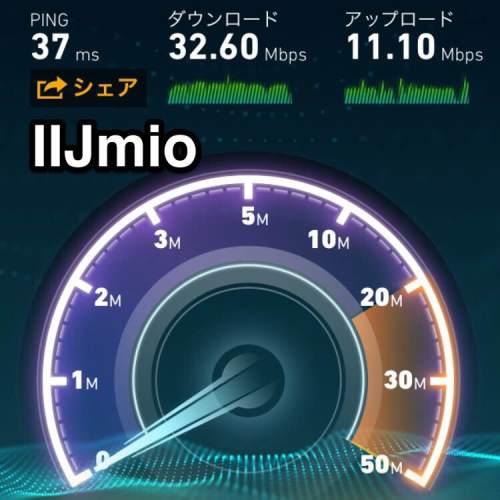iijmio-speed