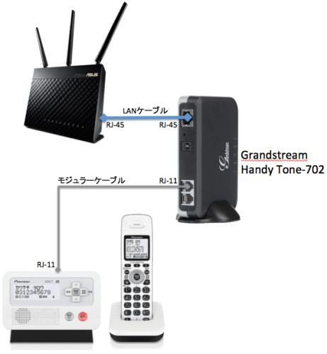 ata-network