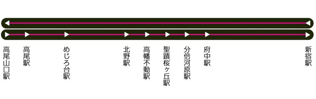 行き方 高 尾山