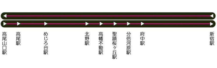 Mt.TAKAO停車駅