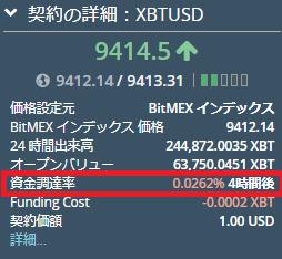 資金調達率(Funding手数料)