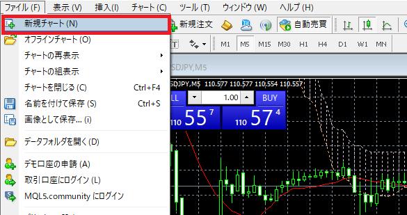 XM ZERO口座 チャート表示方法