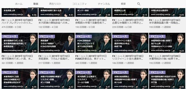 XM FXニュース 無料配信