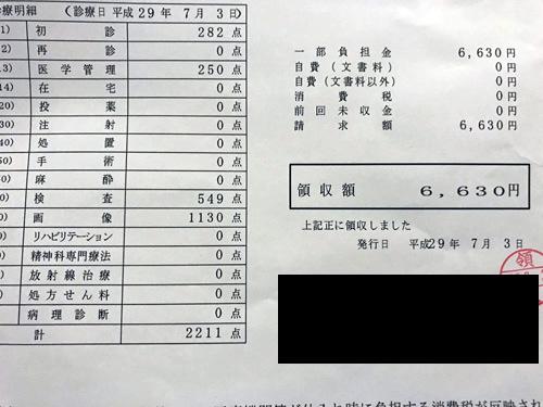 頭部CTの料金