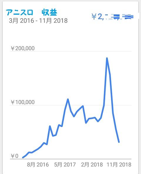 2018-syuueki