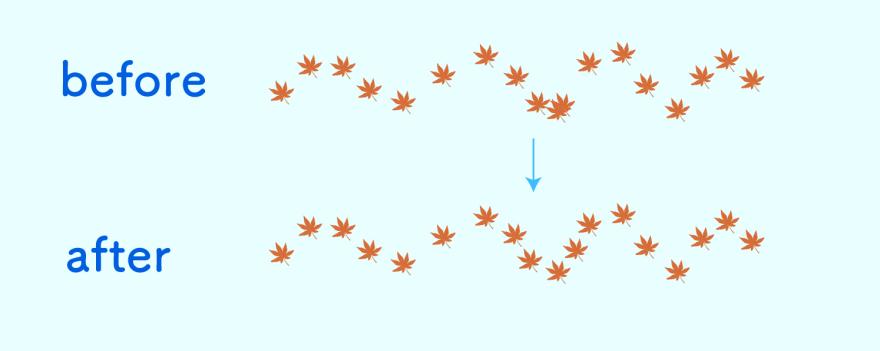 シンボルシフトツールの説明