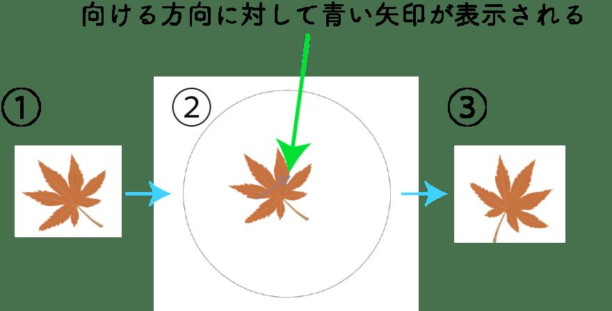 シンボルスピンツールの手順