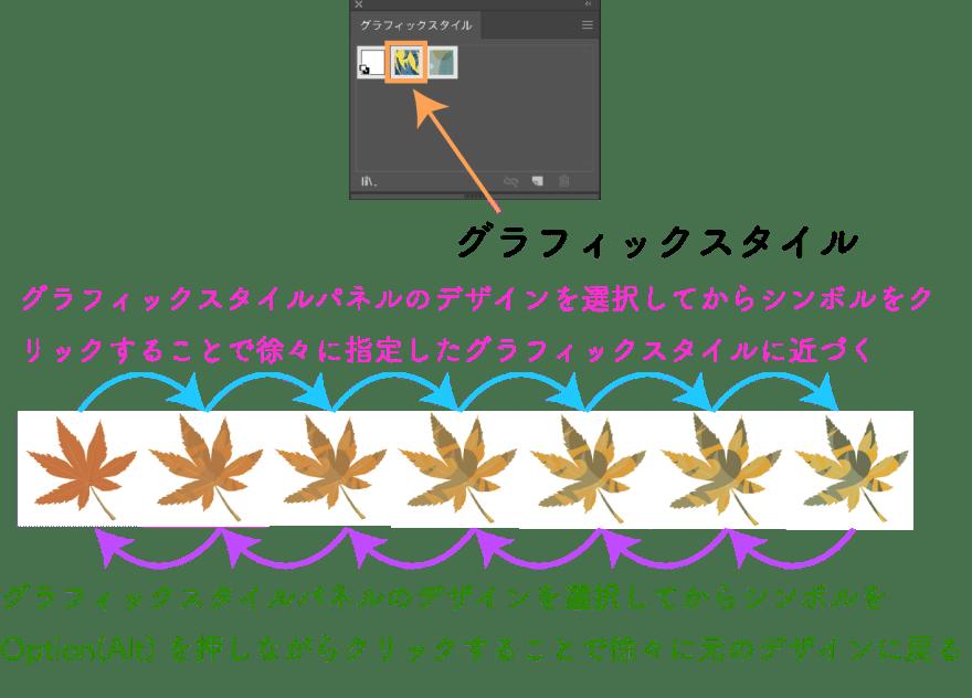 シンボルスタイルツールの説明