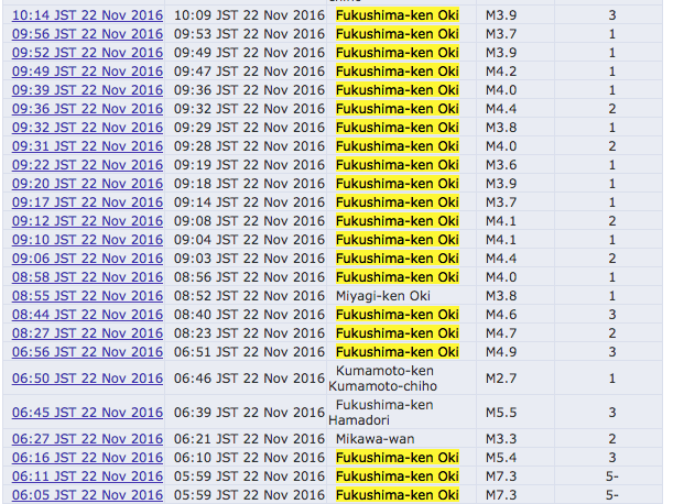 aftershocks-occurred-over-85-times-by-11am-of-23rd-nov-after-m7-4-3