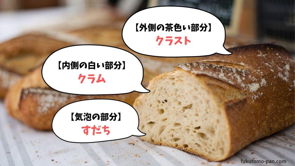 パンの名称