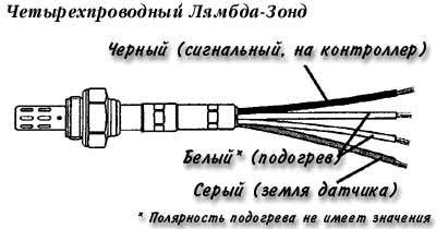 Схема тестера для проверки датчика кислорода лямбда зонда