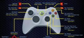 PowerUp Software Pinnacle Game Profiler