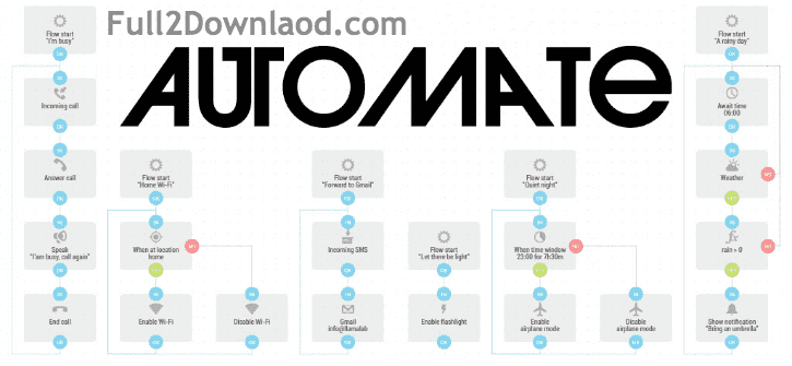 Automate Premium 1.8.1 [Full] Download - Android App to do Auto-Task