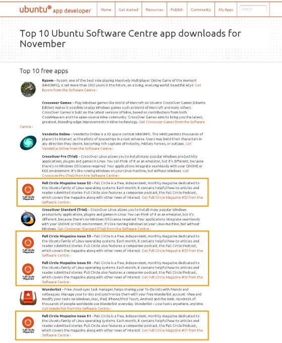 Software Centre Top10 Nov. 2011