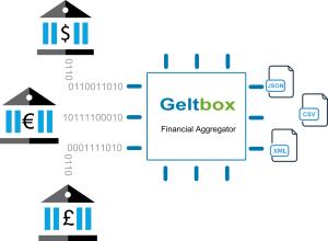 Geltbox Money 2.1.2.9
