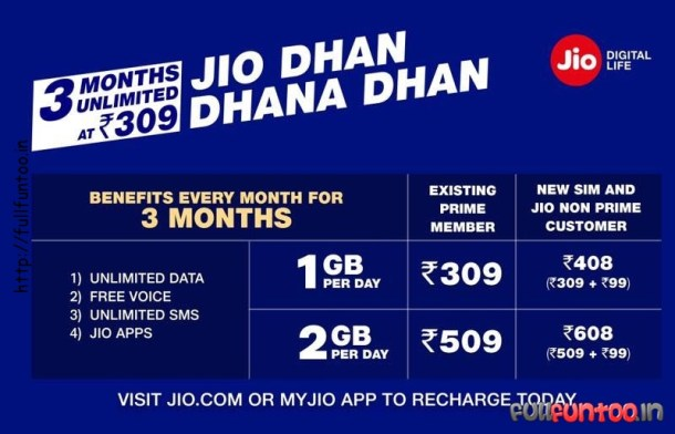 Jio Dhan Dhana Dhan Offer: Another New Reliance Jio Plan Gives 1GB Data Per Day for 3 Months