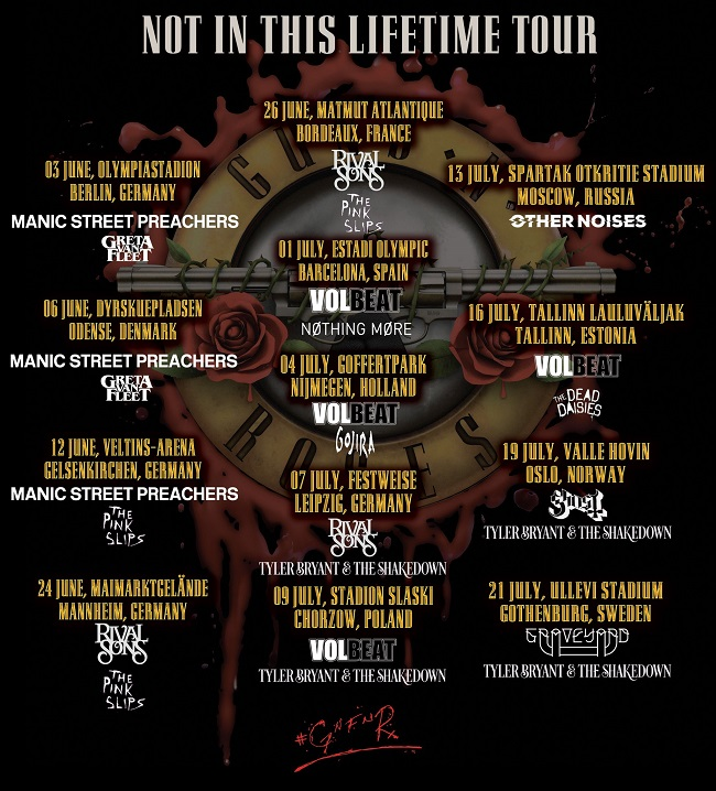 Guns N' Roses Support Bands Announced for 2018 European Tour