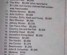 Woodstock 1969:  What Each Act Got Paid – Jimi Hendrix