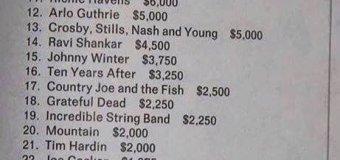 Woodstock 1969:  What Each Act Got Paid – Jimi Hendrix