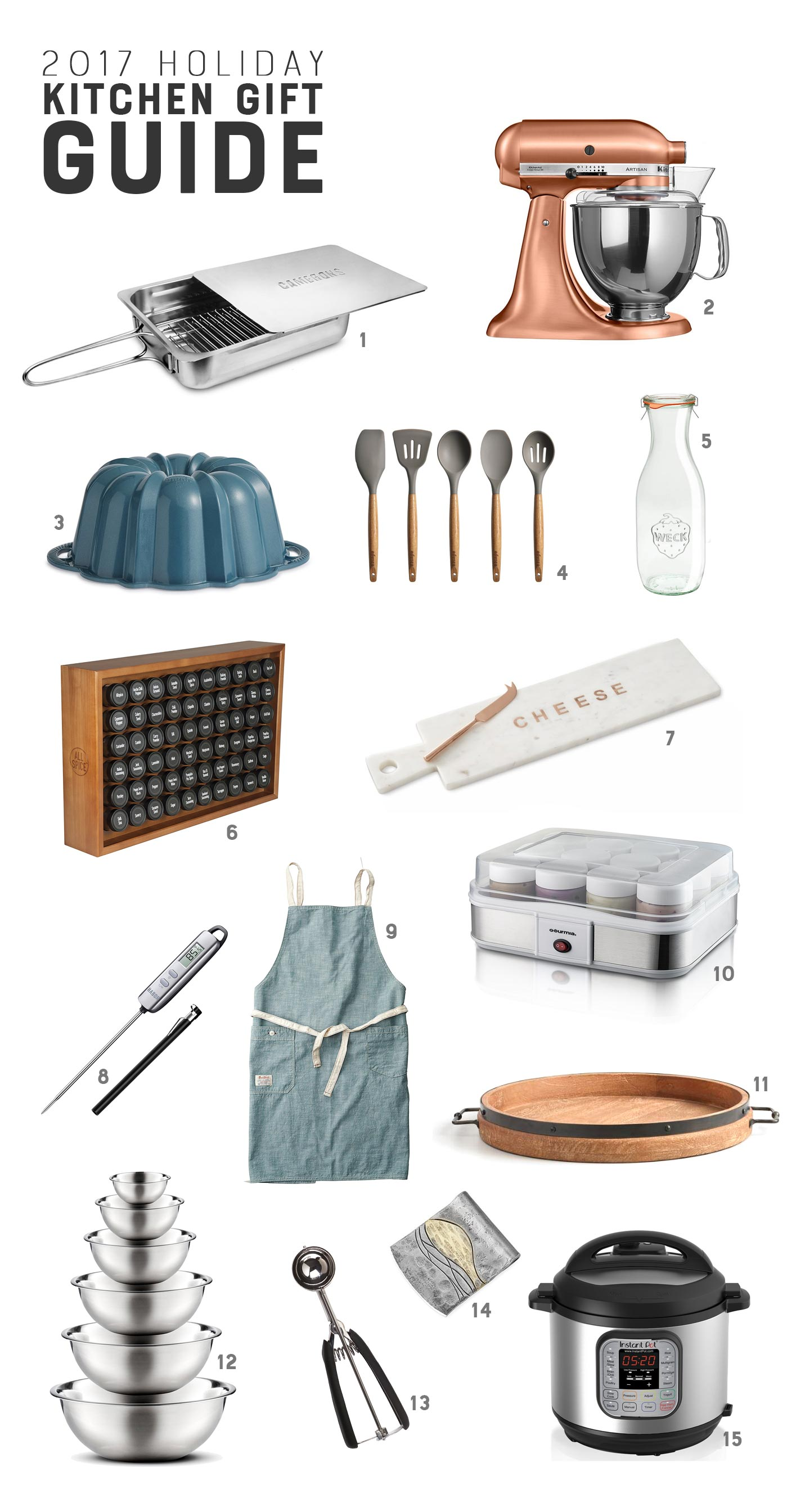 2017 Holiday Kitchen Gift Guide