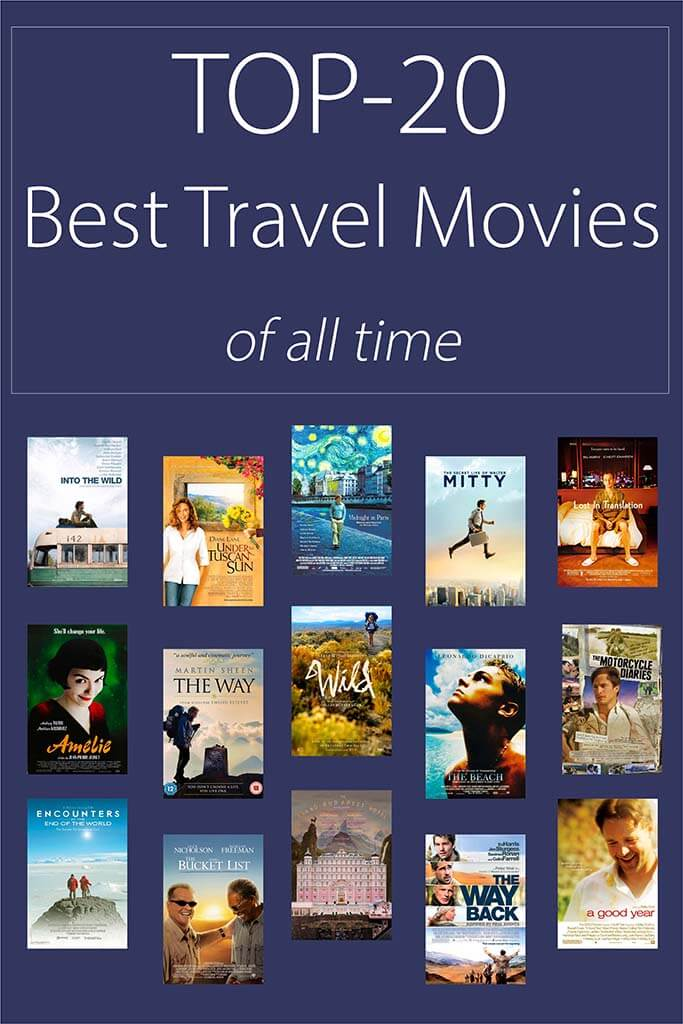 Best Time Traveler Books