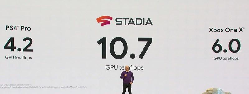 Google announcing the Stadia Teraflops at GDC