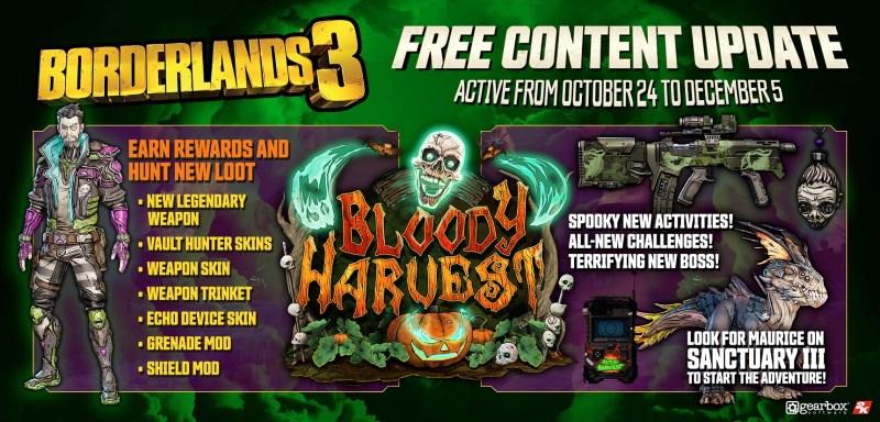 Borderlands 3 Bloody Harvest Infographic