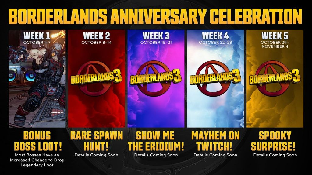 Borderlands Anniversary Celebration Infographic showing rewards such as Show Me The Eridium event - Week 4 Mayhem on Twitch - Week 5 Spooky Surprise