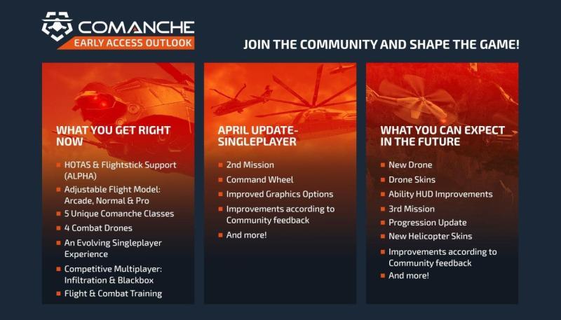 Comanche Road Map