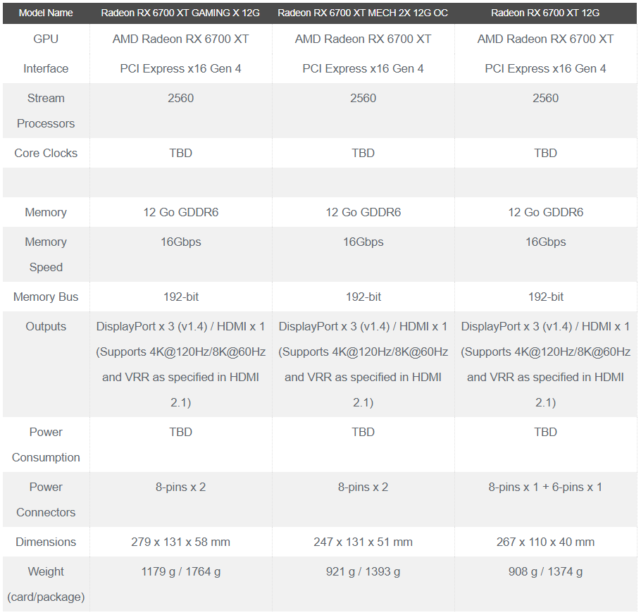 MSI Radeon RX 6700 XT Specifications for models