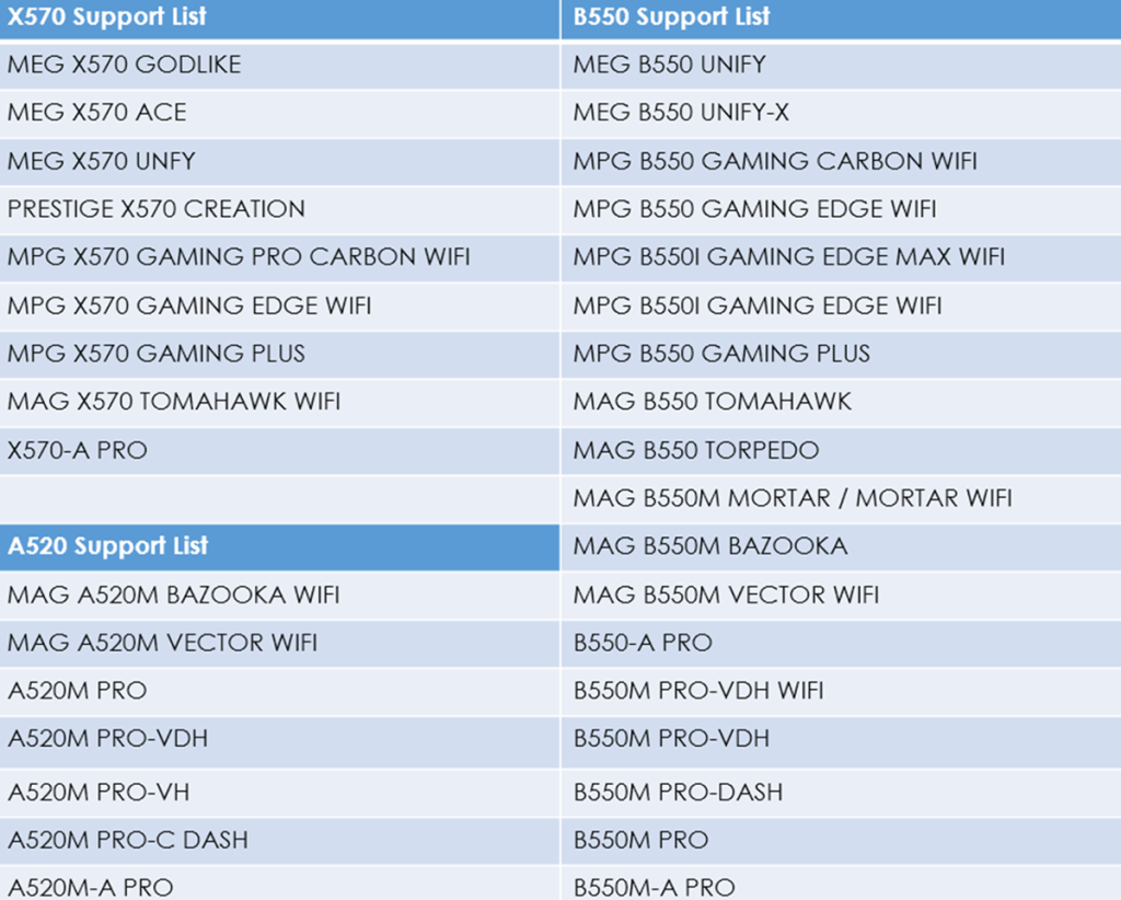 MSI Motherboard Support List