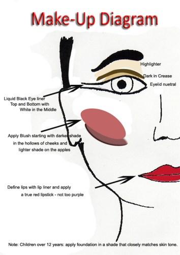 make-up-girl-diagram