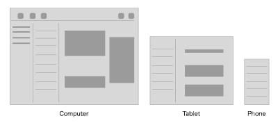Apple VS Microsoft screen size2