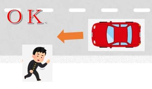 右を見ているから車に気付いて安全な例