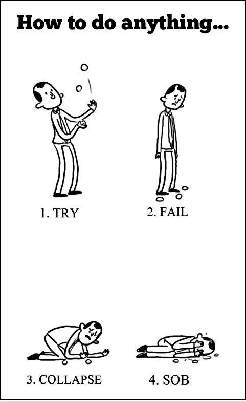 How-to-do-anything