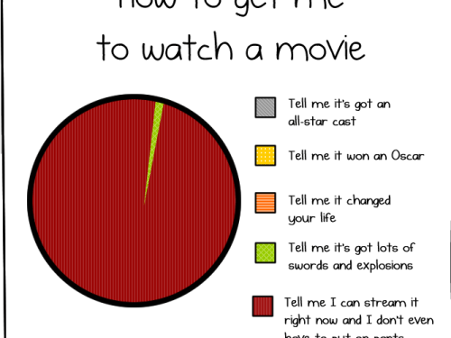 How to get me to watch a movie
