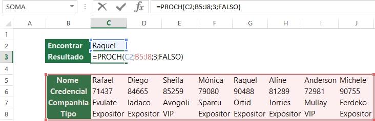 Encontrando dados em linhas usando ProcH-2