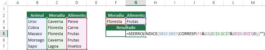 ÍNDICE CORRESP com múltiplos critérios (2)