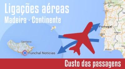 ligacoes-aereas