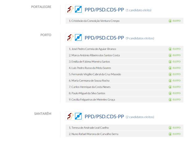 pps-cds-04-nacional-04-10-2015-2205