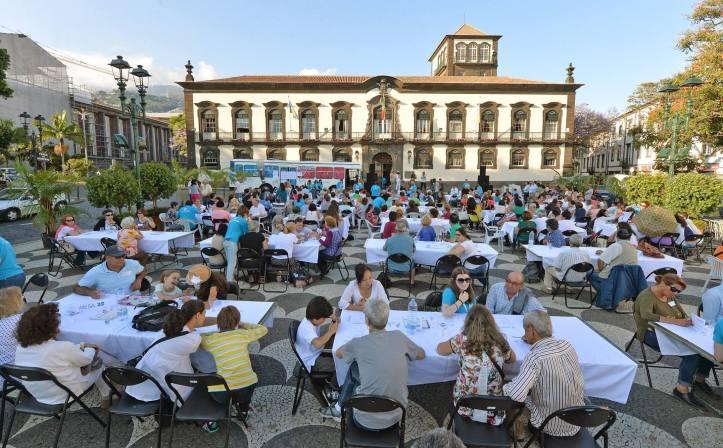 Orçamento Câmara do Funchal