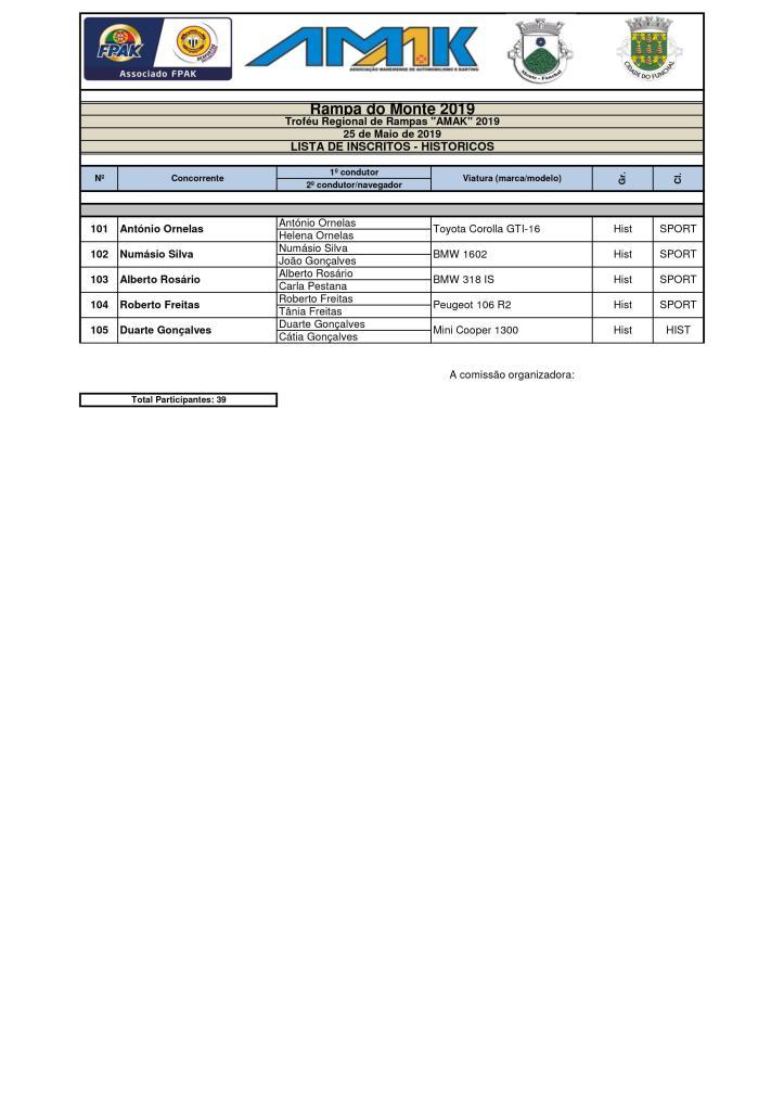 Lista de inscritos Rampa do Monte 2