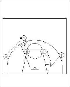 UCLA Offense Standard Diagram 1