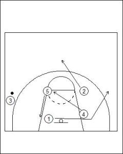 UCLA Offense Standard Diagram 2
