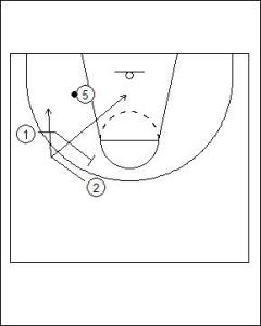 Pass and Screen Away Option